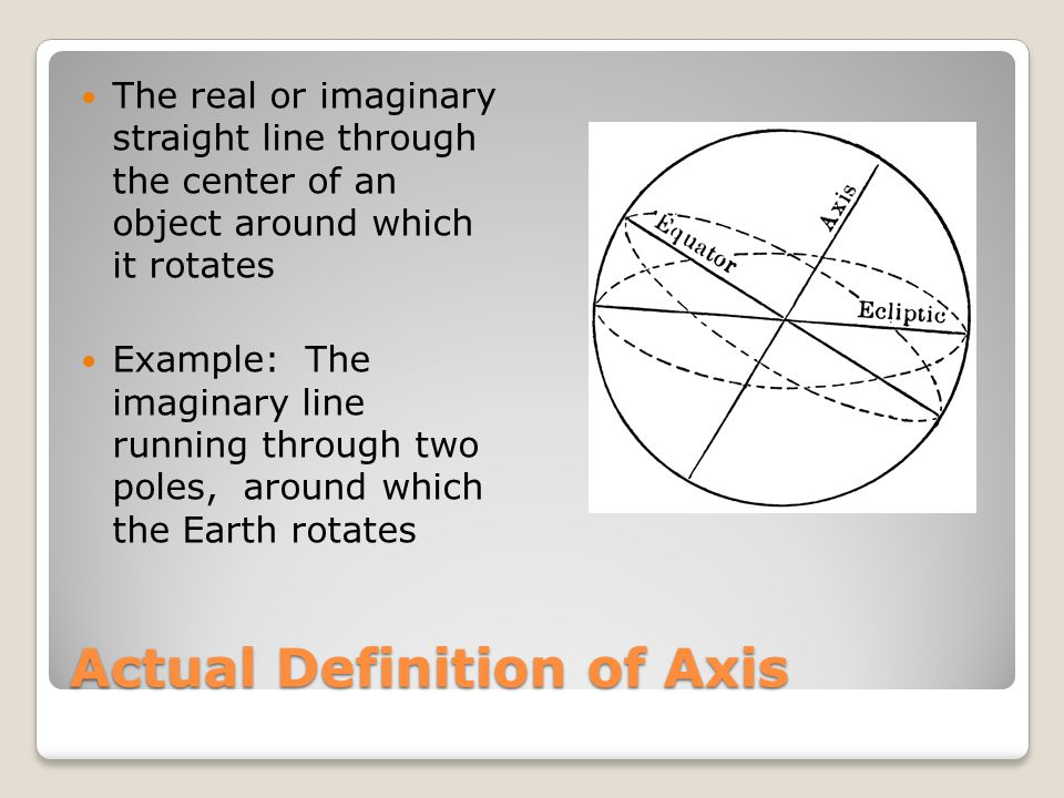 Actual Definition of Axis