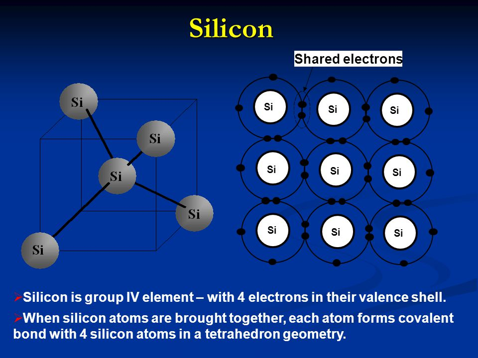 Silicon Shared electrons