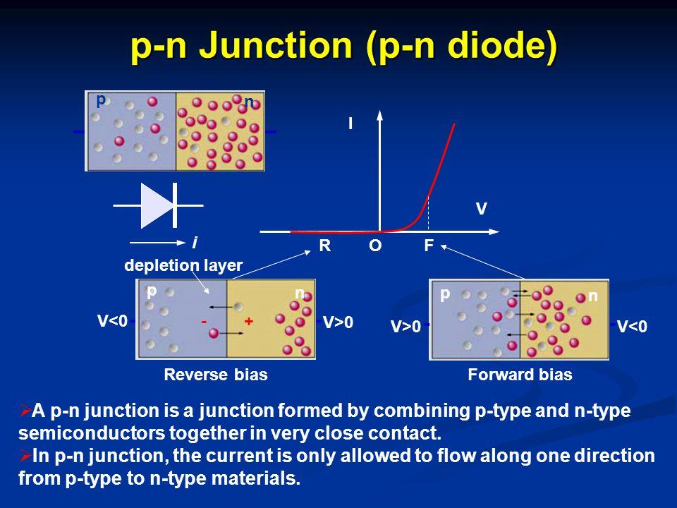 p-n Junction (p-n diode)