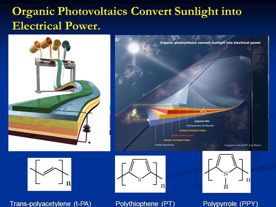 Organic Photovoltaics Convert Sunlight into Electrical Power.