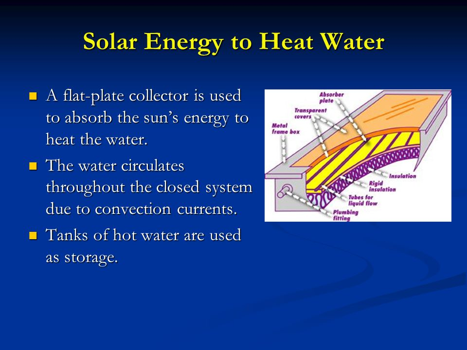 Solar Energy to Heat Water