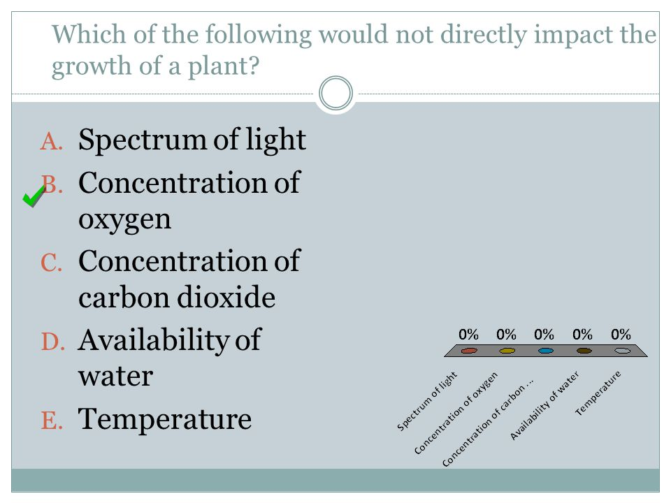 Concentration of oxygen Concentration of carbon dioxide