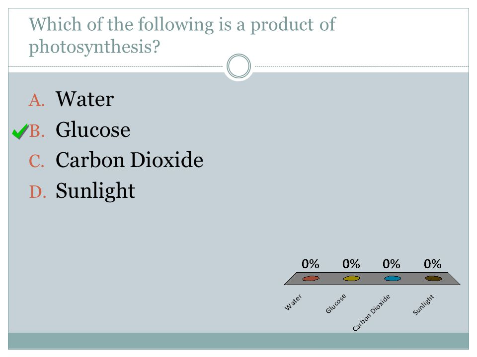 Which of the following is a product of photosynthesis