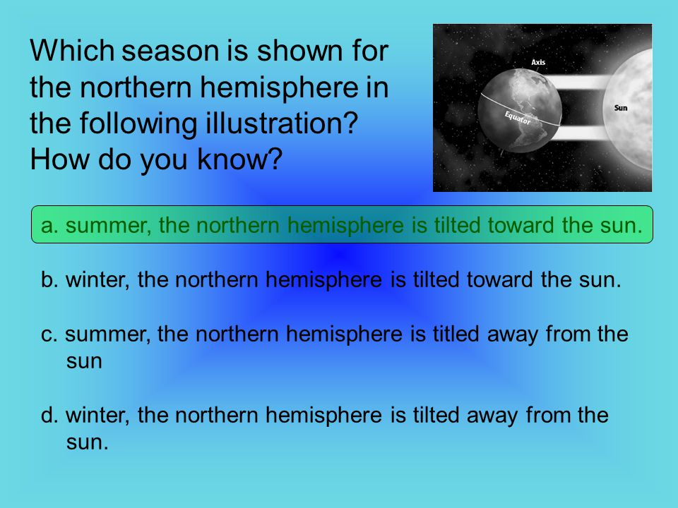 Which season is shown for the northern hemisphere in the following illustration How do you know