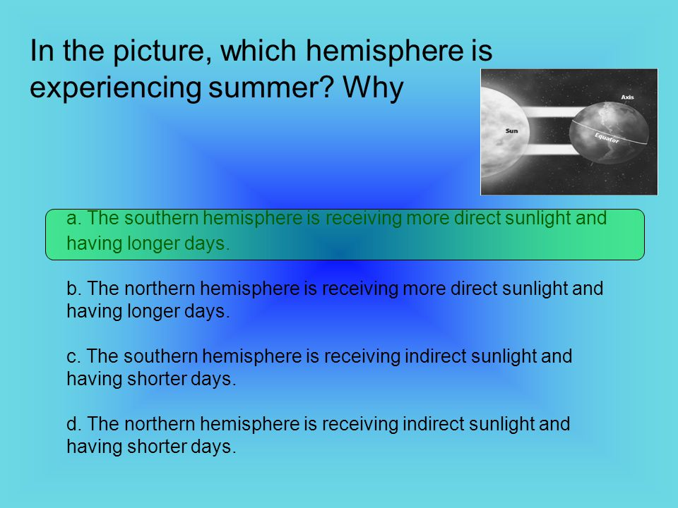 In the picture, which hemisphere is experiencing summer Why