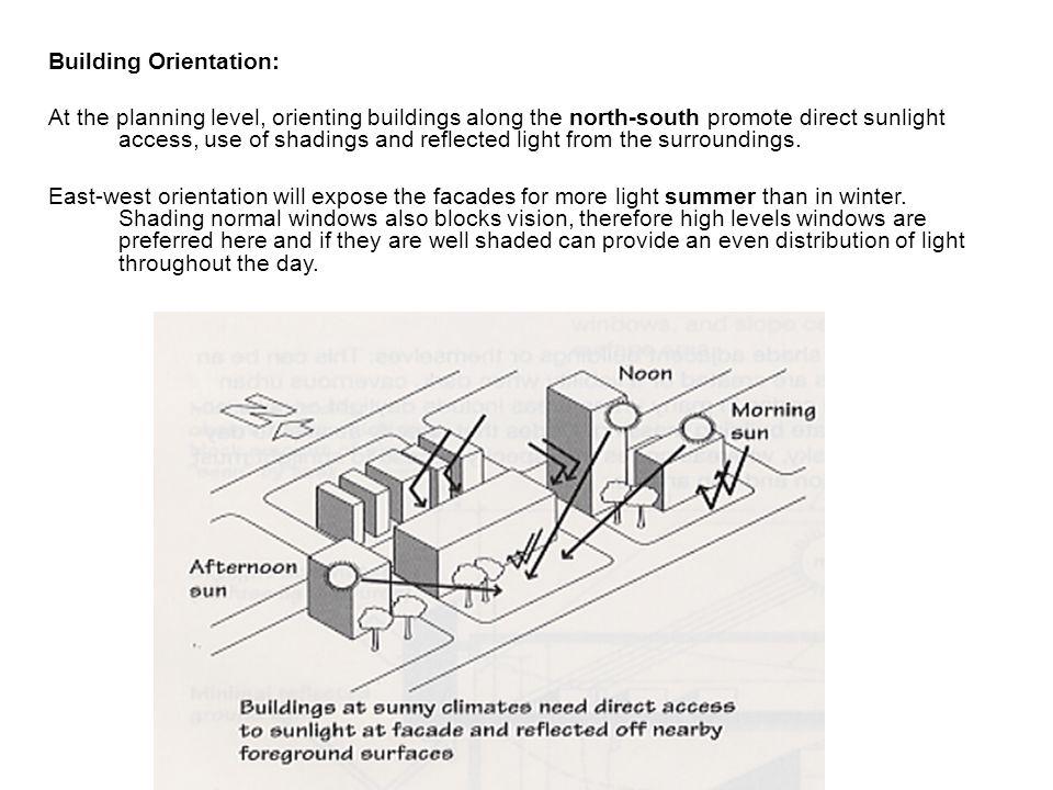 Building Orientation: