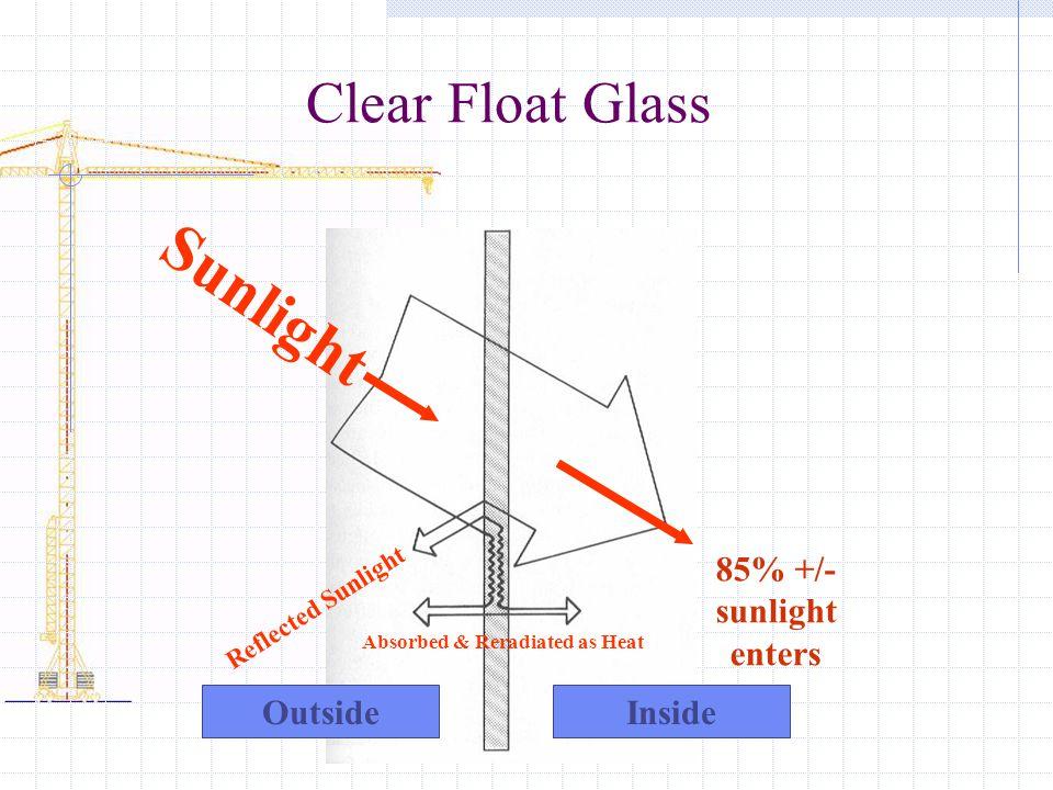 Sunlight Clear Float Glass 85% +/- sunlight enters Outside Inside