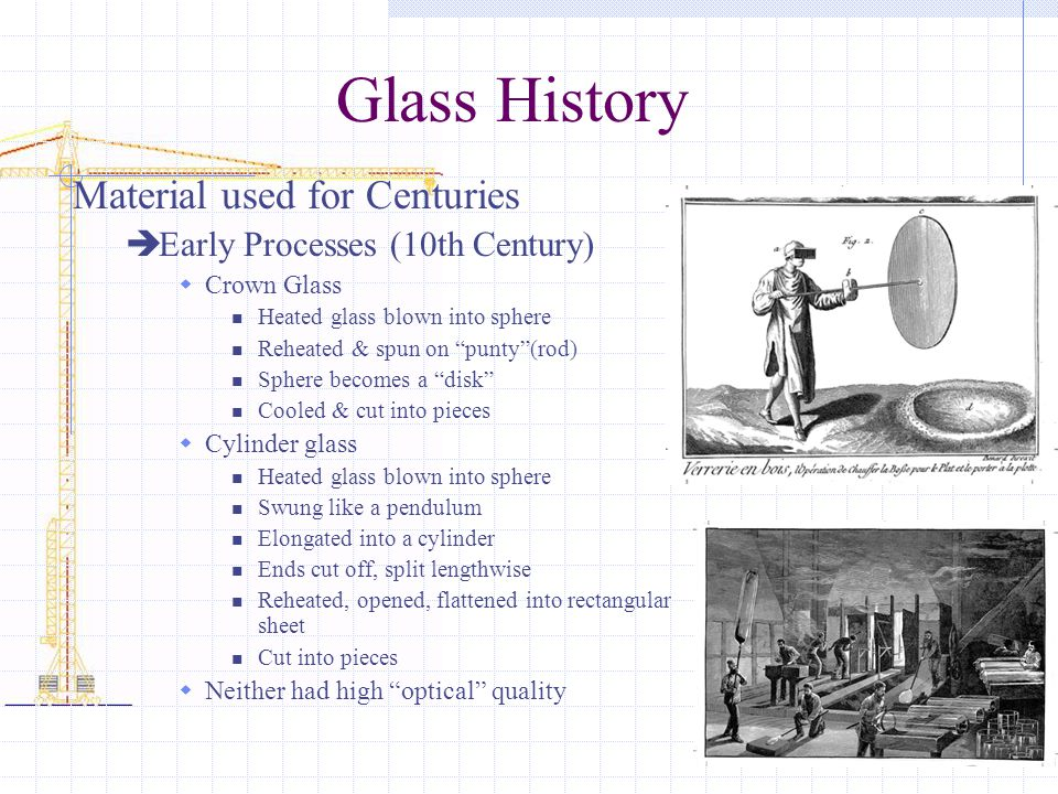 Glass History Material used for Centuries