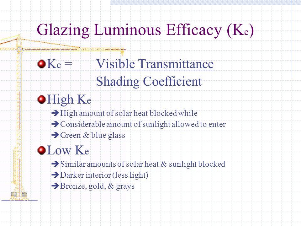Glazing Luminous Efficacy (Ke)
