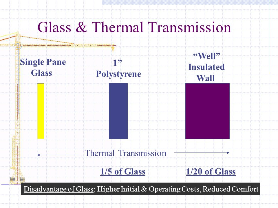 Glass & Thermal Transmission