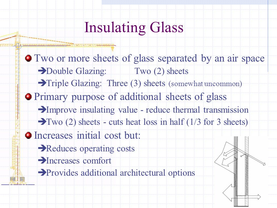 Insulating Glass Two or more sheets of glass separated by an air space