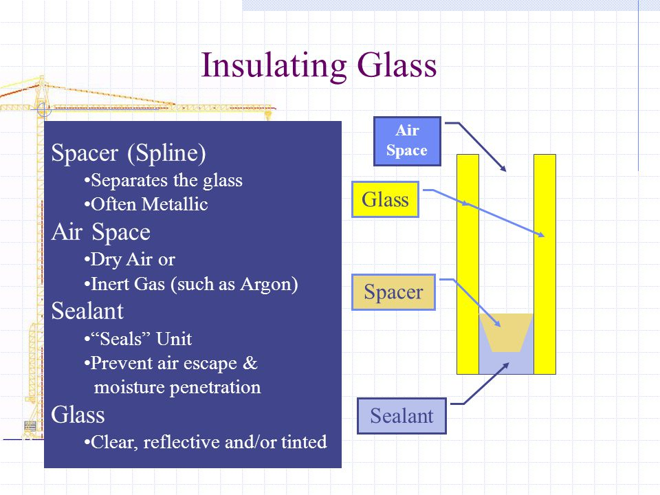 Insulating Glass Spacer (Spline) Air Space Sealant Glass Glass Spacer
