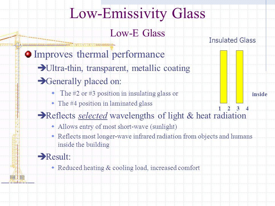 Low-Emissivity Glass Low-E Glass