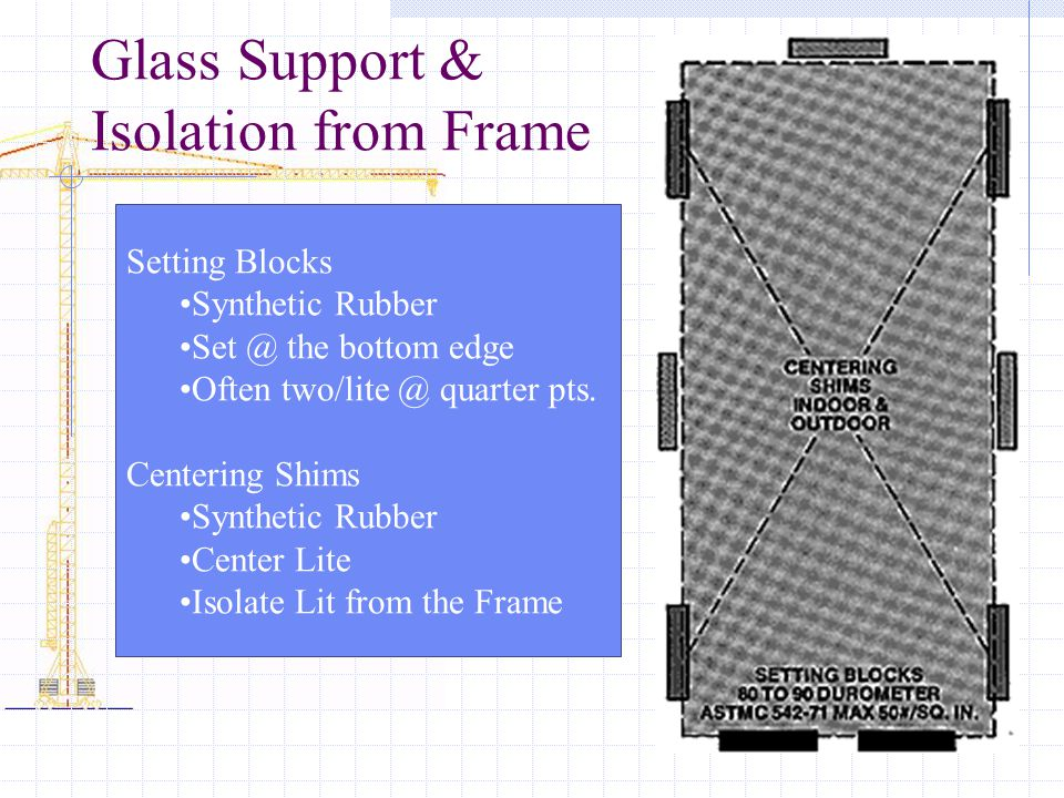 Glass Support & Isolation from Frame