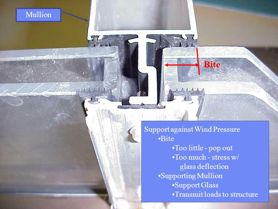 Bite Mullion Support against Wind Pressure Bite Too little - pop out