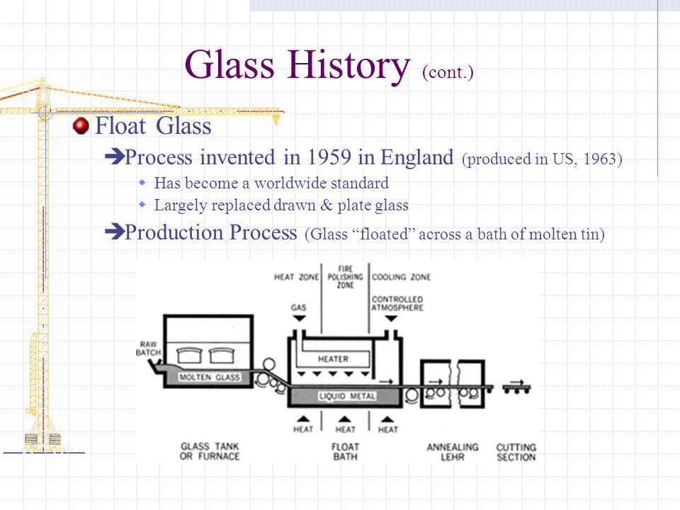 Glass History (cont.) Float Glass