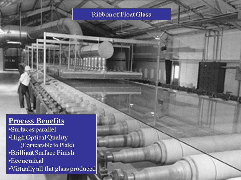Process Benefits Ribbon of Float Glass Surfaces parallel