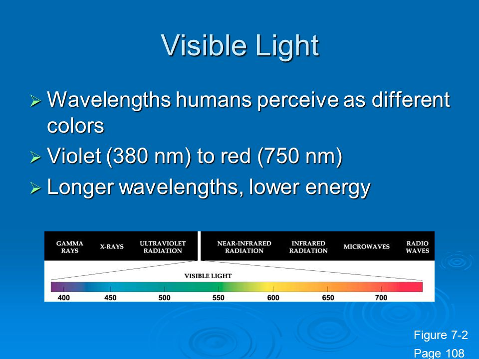 Visible Light Wavelengths humans perceive as different colors