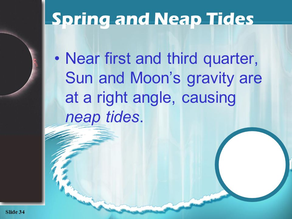 Spring and Neap Tides Near first and third quarter, Sun and Moon's gravity are at a right angle, causing neap tides.