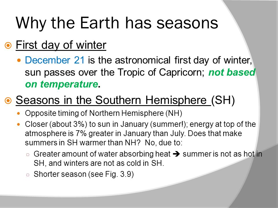 Why the Earth has seasons