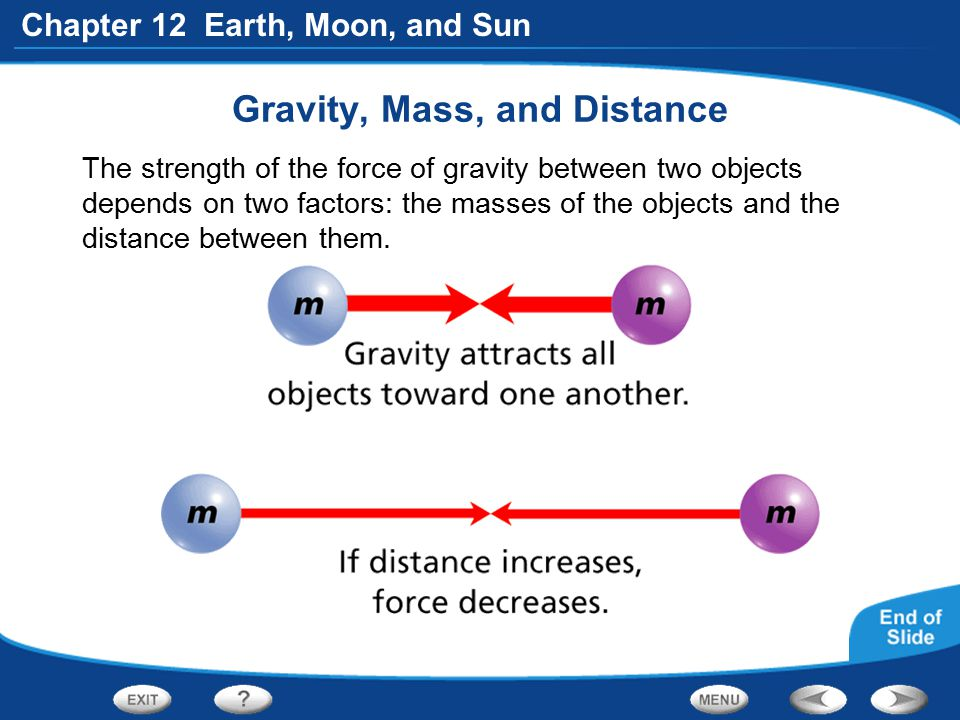 Gravity, Mass, and Distance