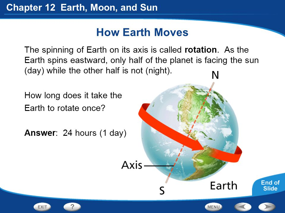 How Earth Moves