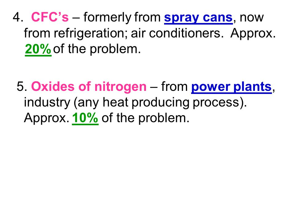 4. CFC's – formerly from spray cans, now from refrigeration; air conditioners. Approx. of the problem.