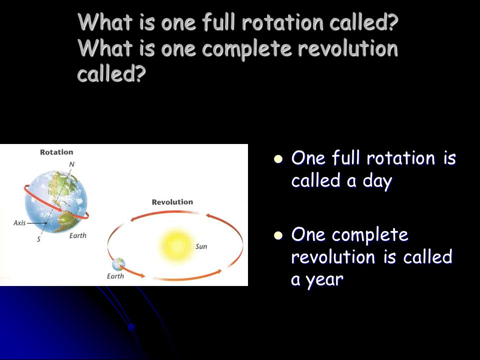 What is one full rotation called
