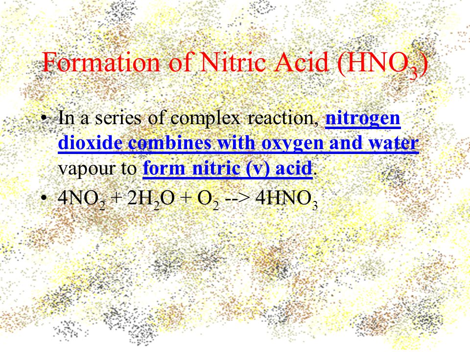 Formation of Nitric Acid (HNO3)