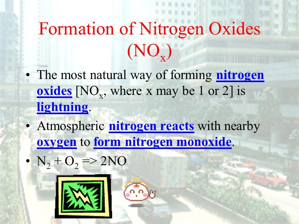 Formation of Nitrogen Oxides (NOx)
