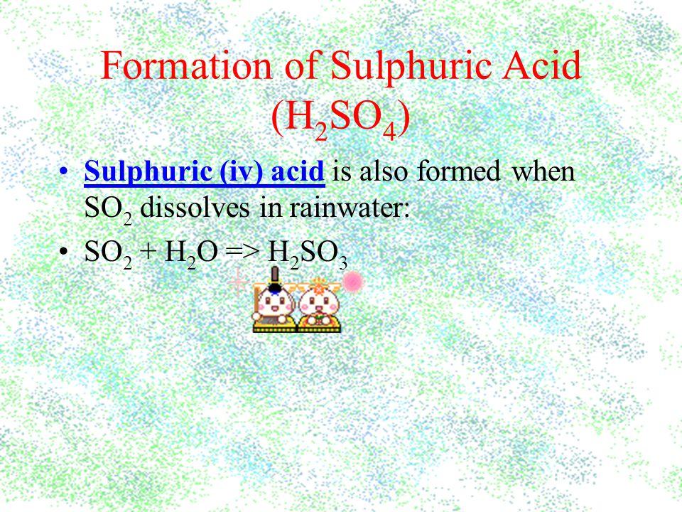 Formation of Sulphuric Acid (H2SO4)
