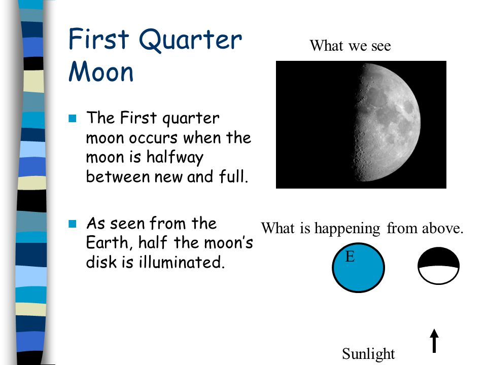First Quarter Moon What we see