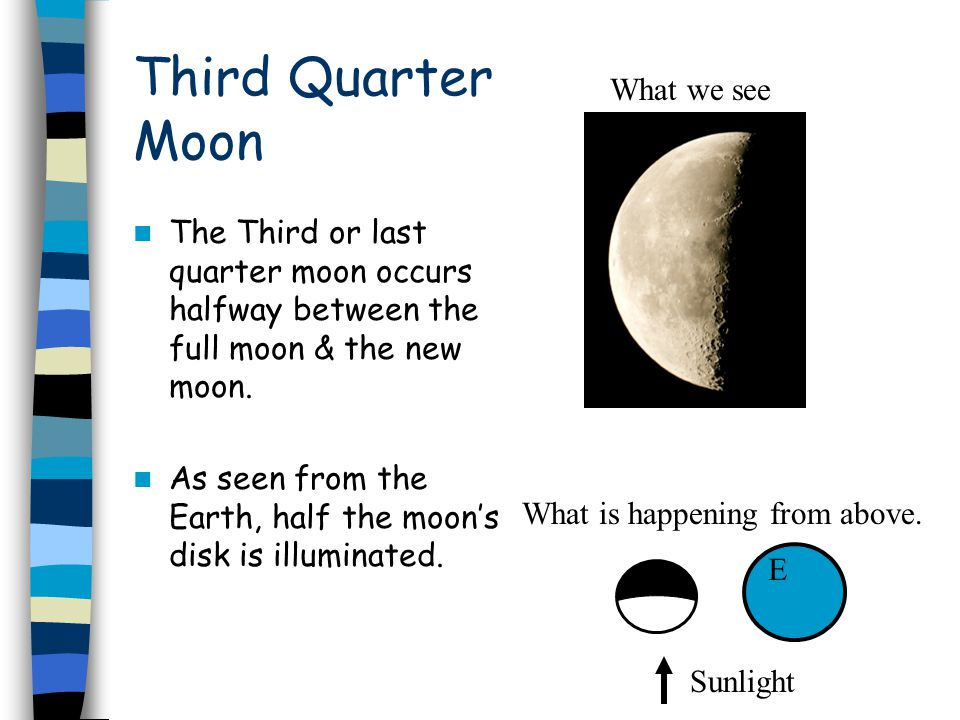 Third Quarter Moon What we see