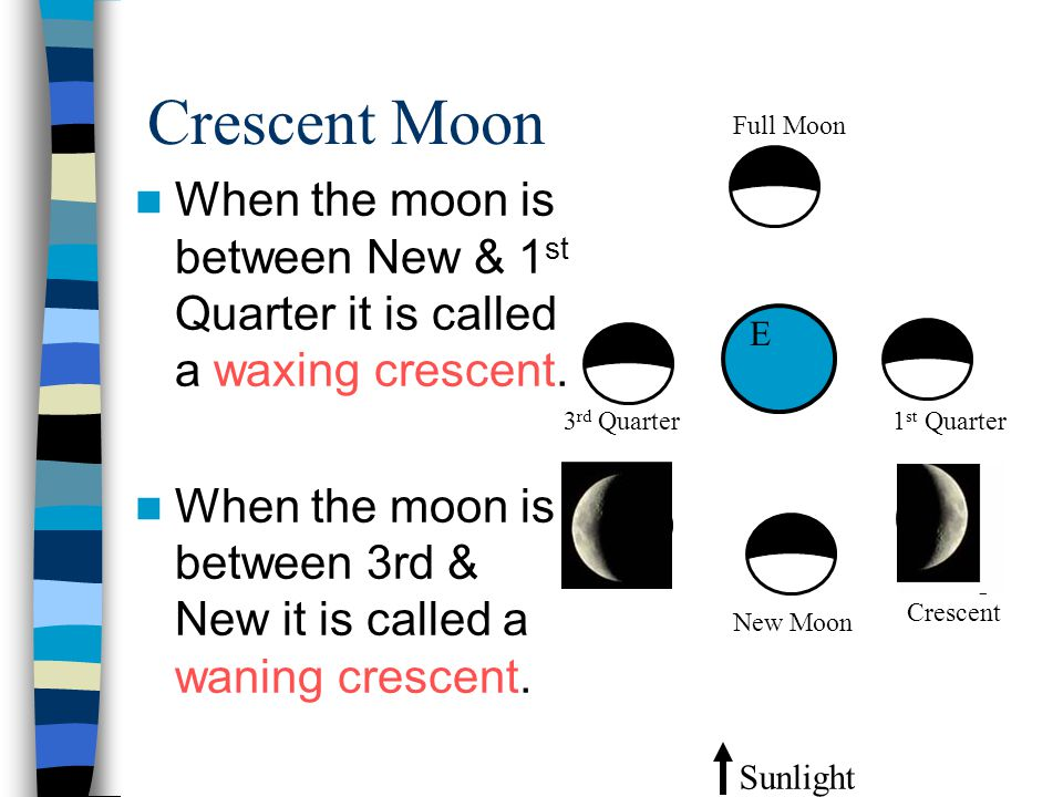 Crescent Moon Full Moon. When the moon is between New & 1st Quarter it is called a waxing crescent.