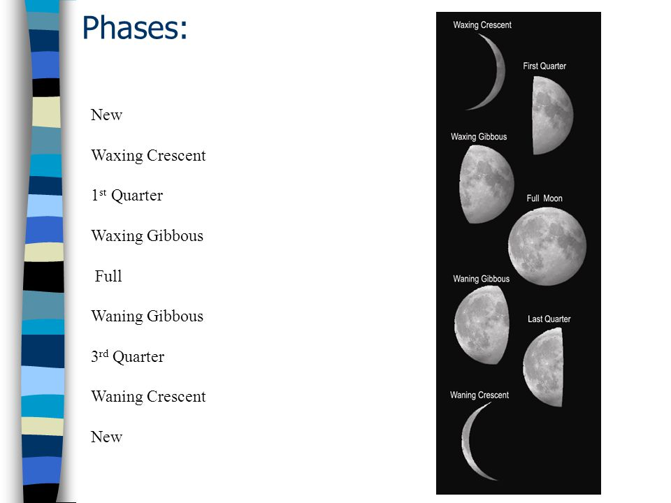 Phases: New Waxing Crescent 1st Quarter Waxing Gibbous Full