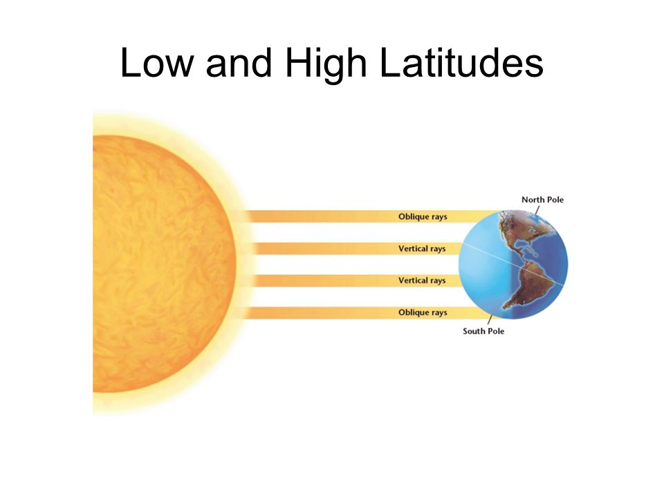 Low and High Latitudes
