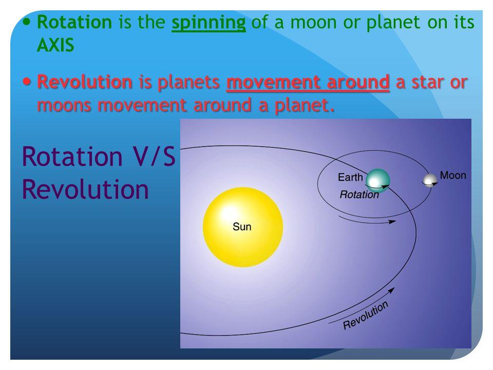 Rotation V/S Revolution