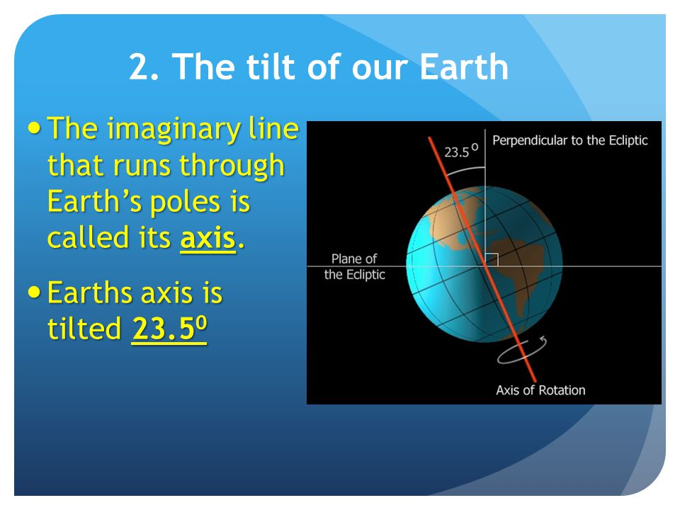 2. The tilt of our Earth The imaginary line that runs through Earth's poles is called its axis.