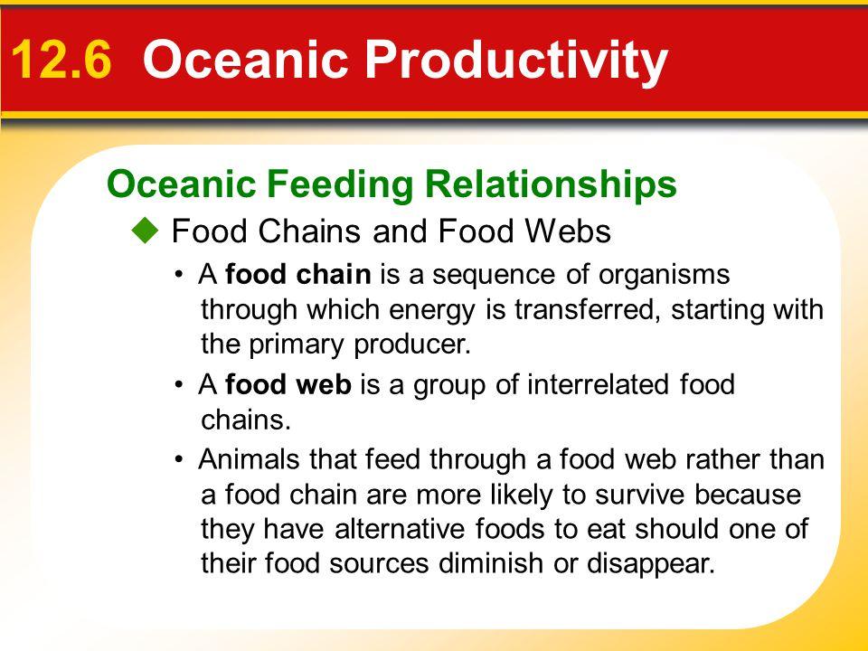 12.6 Oceanic Productivity Oceanic Feeding Relationships