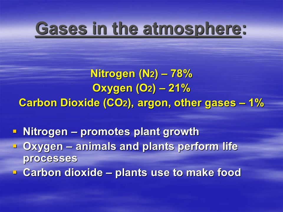 Gases in the atmosphere: