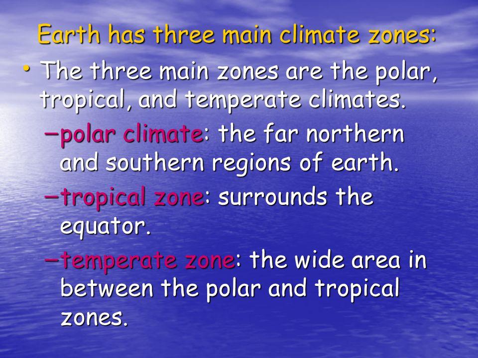 Earth has three main climate zones: