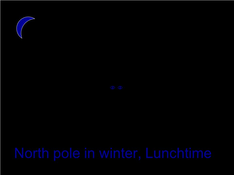North pole in winter, Lunchtime