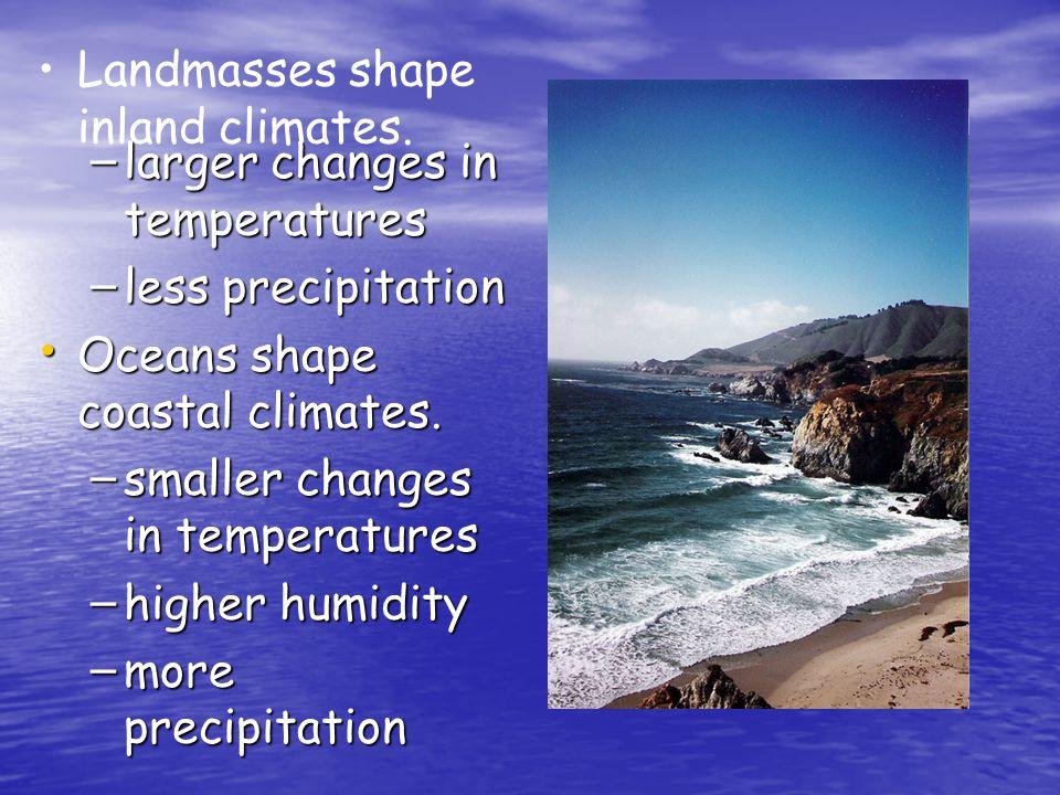 Landmasses shape inland climates.