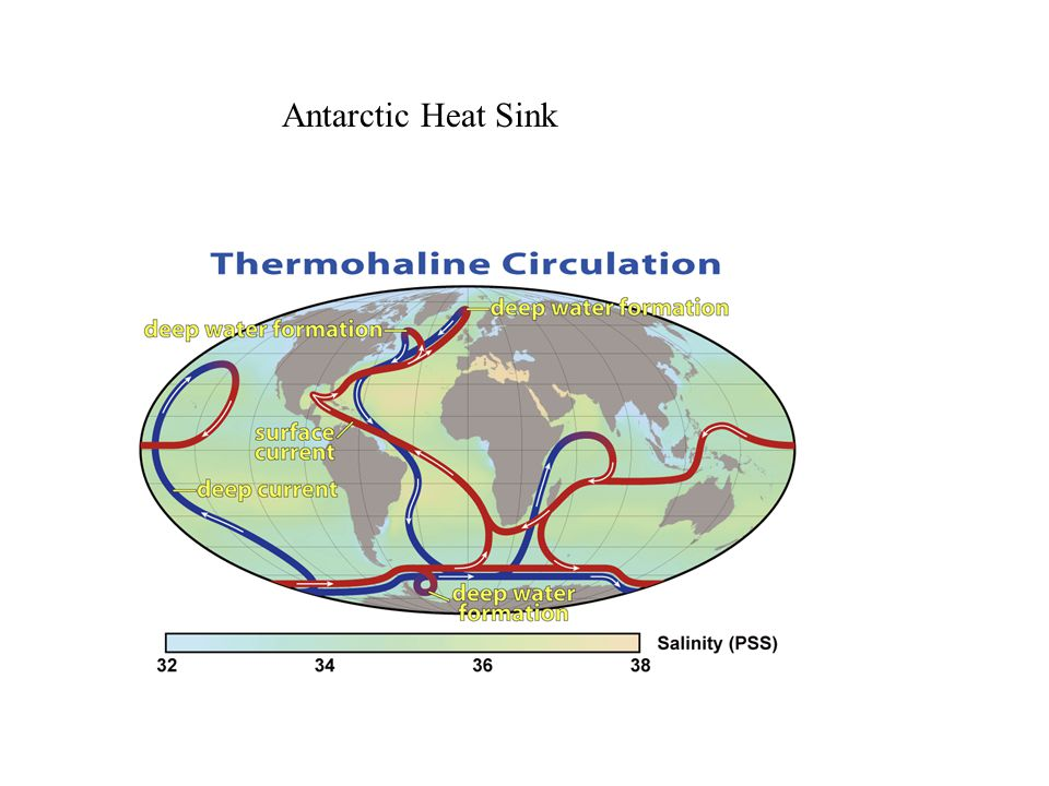 Antarctic Heat Sink