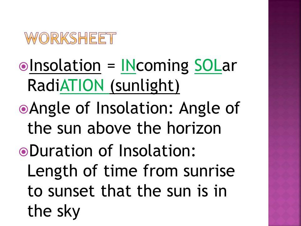 Insolation = INcoming SOLar RadiATION (sunlight)