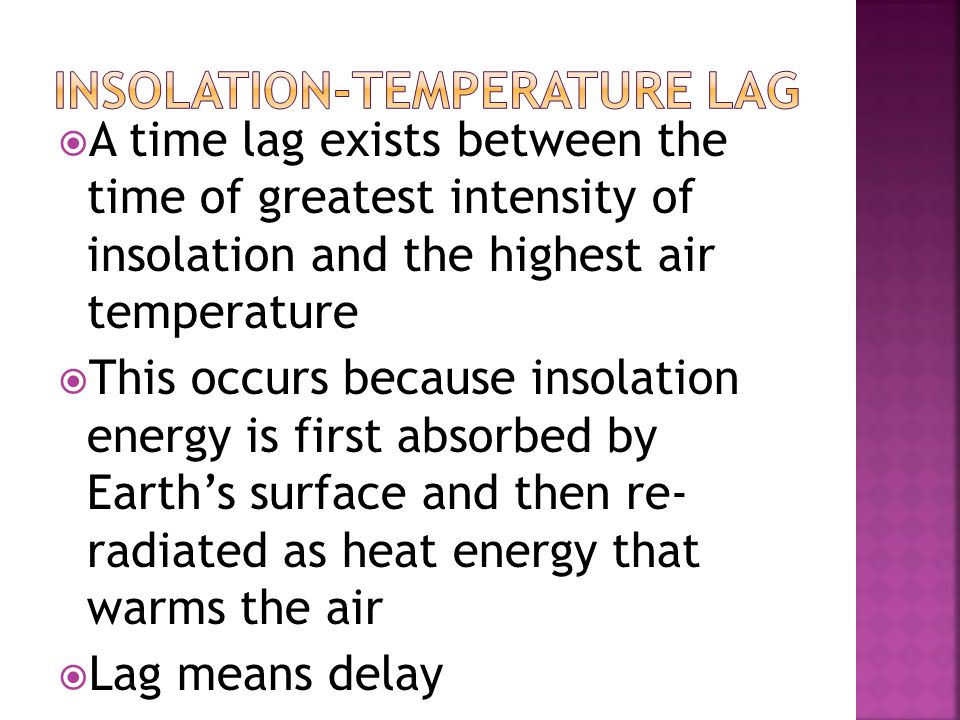 Insolation-Temperature lag