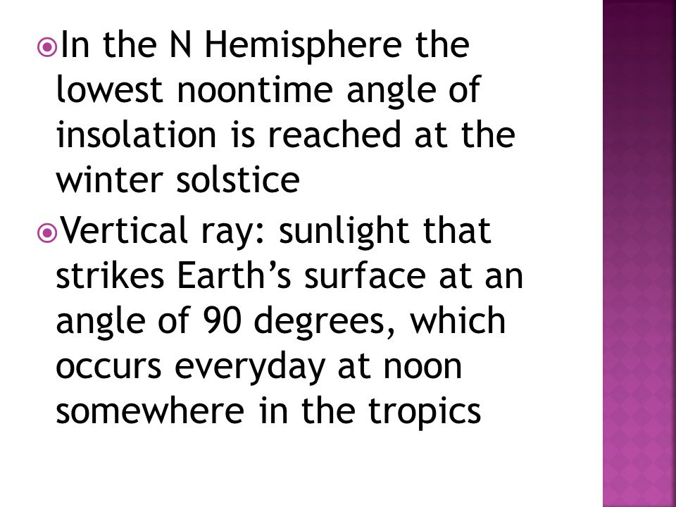 In the N Hemisphere the lowest noontime angle of insolation is reached at the winter solstice