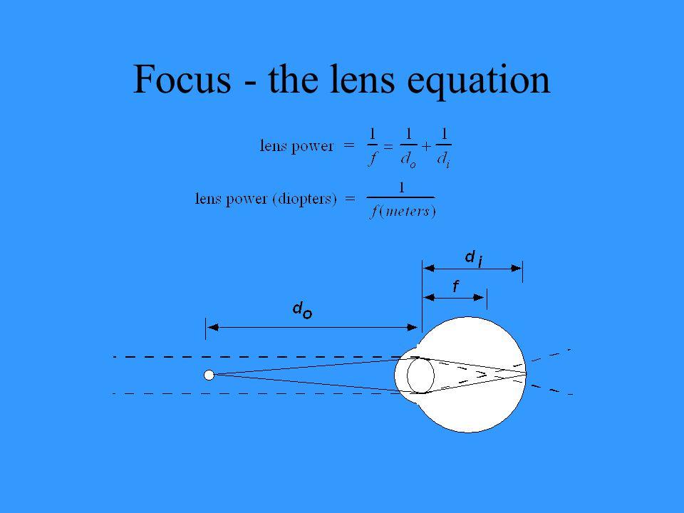 Focus - the lens equation