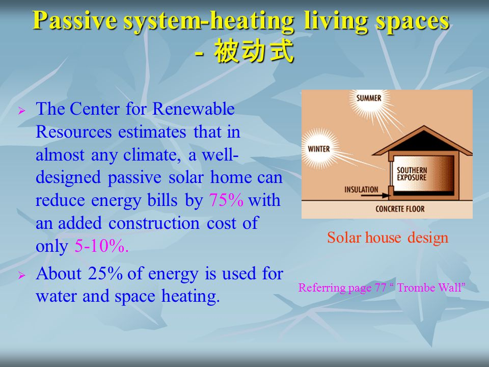 Passive system-heating living spaces-被动式