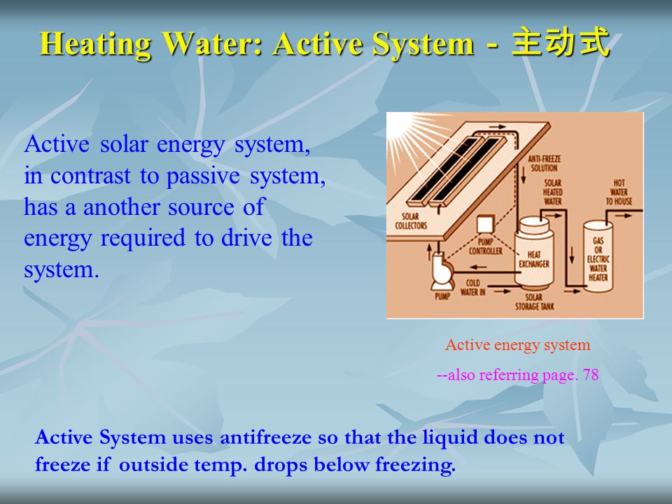 Heating Water: Active System-主动式